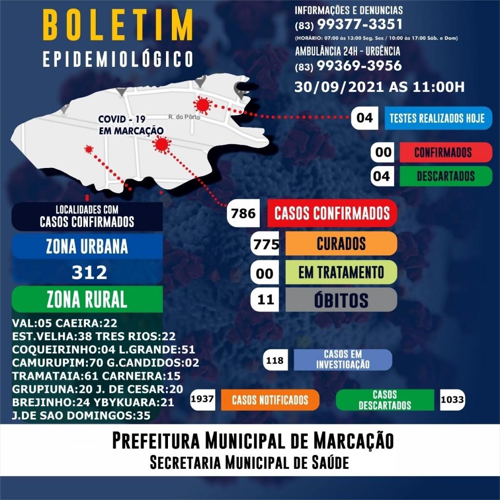 BOLETIM EPIDEMIOLÓGICO EM 30/09/2021