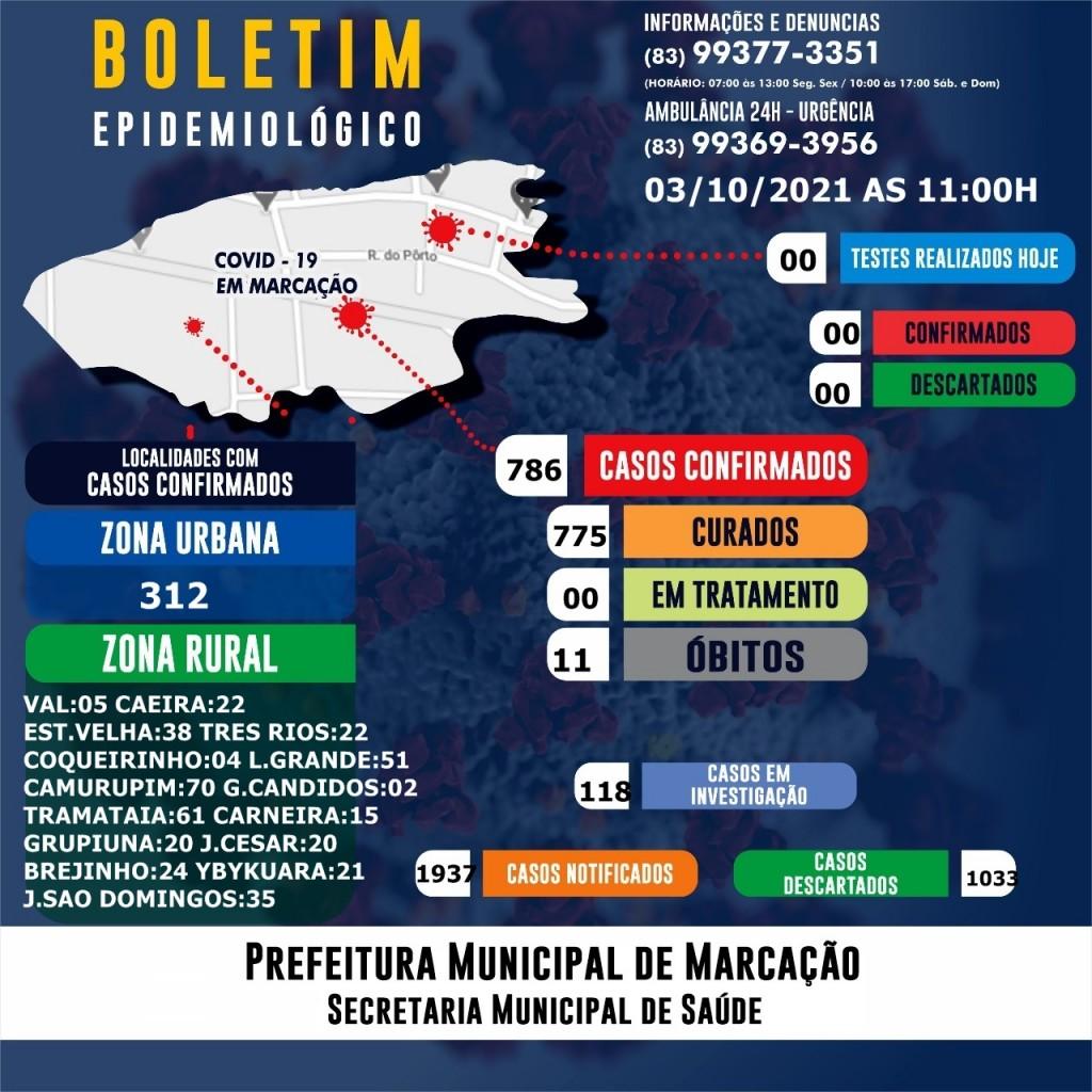 BOLETIM EPIDEMIOLÓGICO EM 03/10/2021