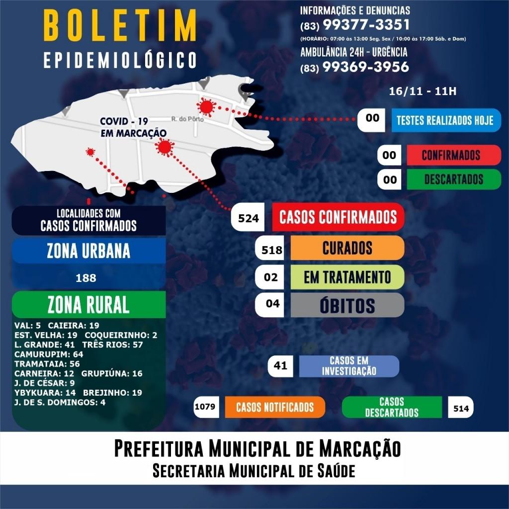 BOLETIM EPIDEMIOLÓGICO EM 16/11/2020