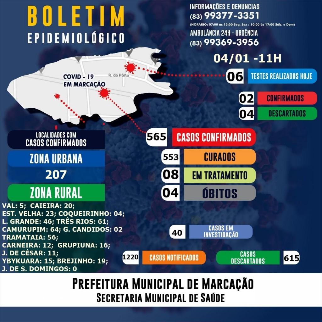 BOLETIM EPIDEMIOLÓGICO EM 04/01/2021