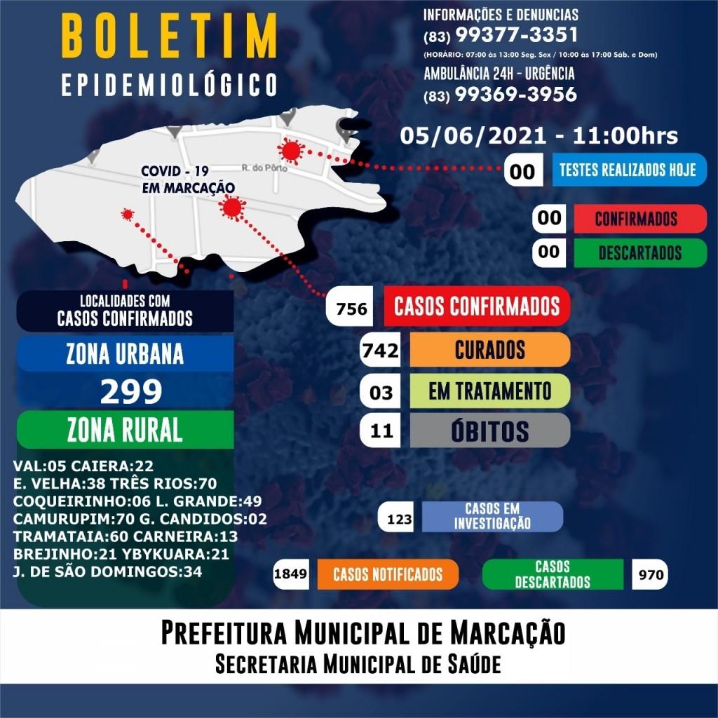 BOLETIM EPIDEMIOLÓGICO EM 05/06/2021