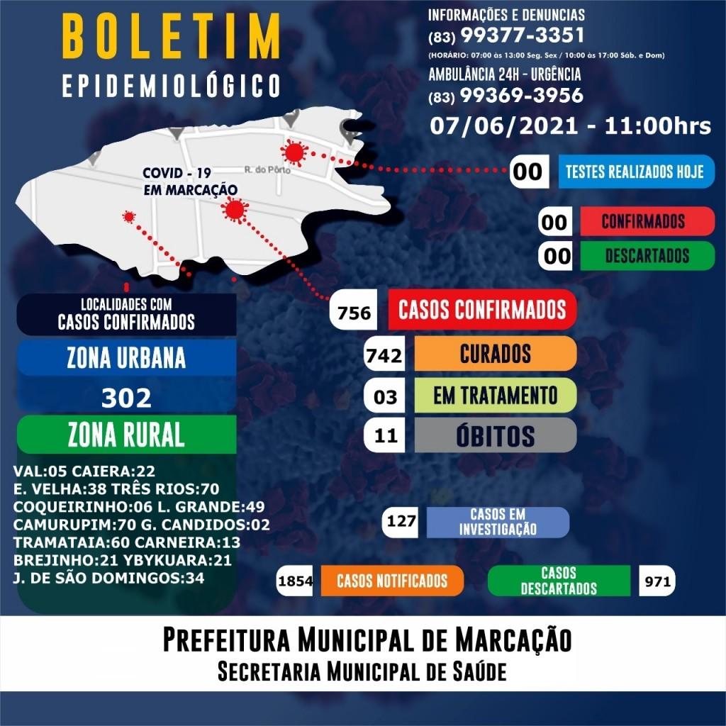 BOLETIM EPIDEMIOLÓGICO EM 07/06/2021