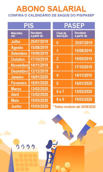 Definido calendário de pagamento do Abono Salarial ano-base 2018